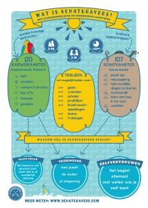 Schatgravers infographic drukbestand